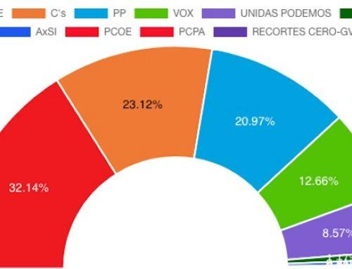 Resultados de las elecciones generales 28A 2019 en Ubrique